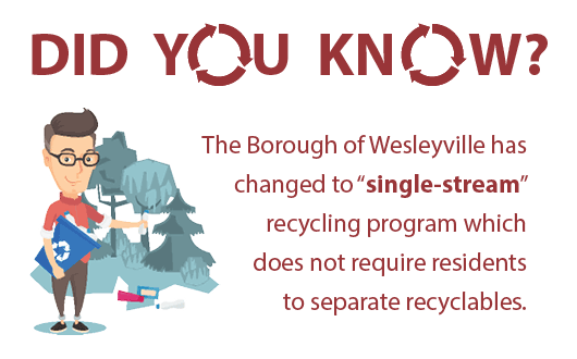 Wesleyville Borough